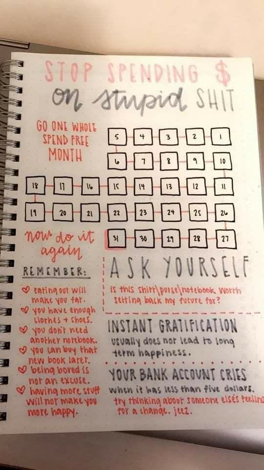 How Parents Use Bullet Journals To Stay Organized And Track Goals